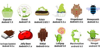 Cara Mudah Upgrade Versi Android Terbaru