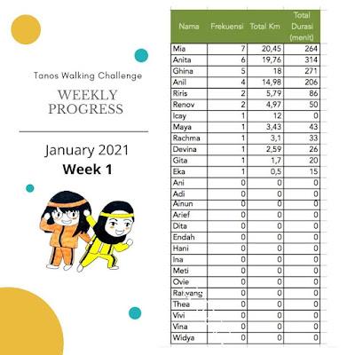 Tanos walking Jan W1