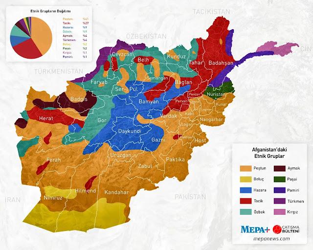 Afganistan'daki etnik unsurlar haritası - Sadece Gerçek