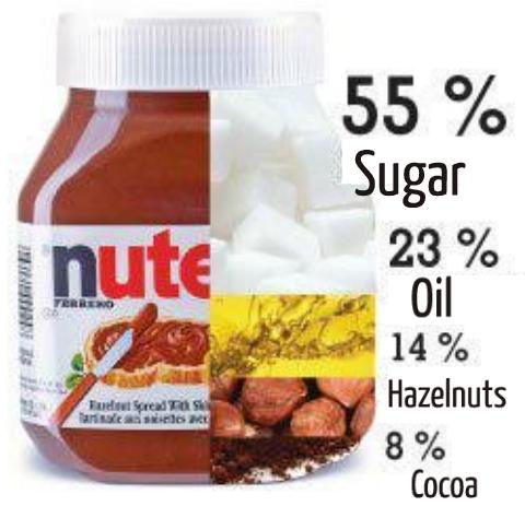 "Mon ""Nutella"" bio et #Paleo"