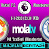 Prediksi Manchester United vs Manchester City — 8 Maret 2020
