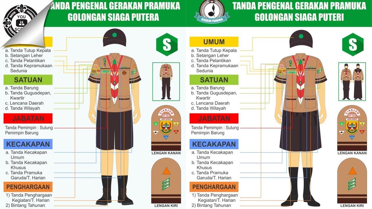 Simbol Seragam Pramuka