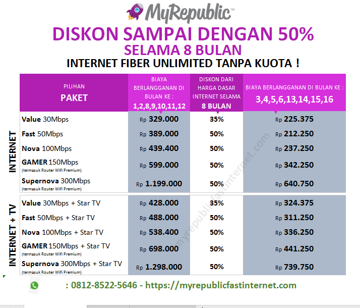 Paket Internet Dan Tv Kabel Myrepublic Internet 0812 8522 5646