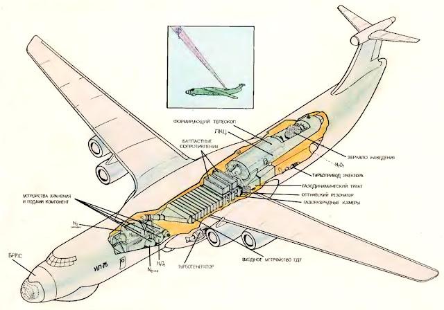 лазерный комплекс воздушного базирования А-60