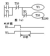 Mitsubishi fx series plc delay off timer ladder diagram and sequence mitsubishi fx series plc delay off timer ladder diagram and sequence diagram ccuart Choice Image