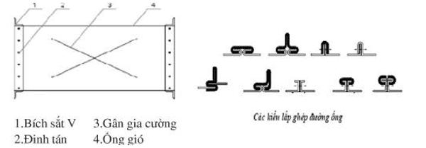 Các phương pháp ghép nối đường ống dẫn gió