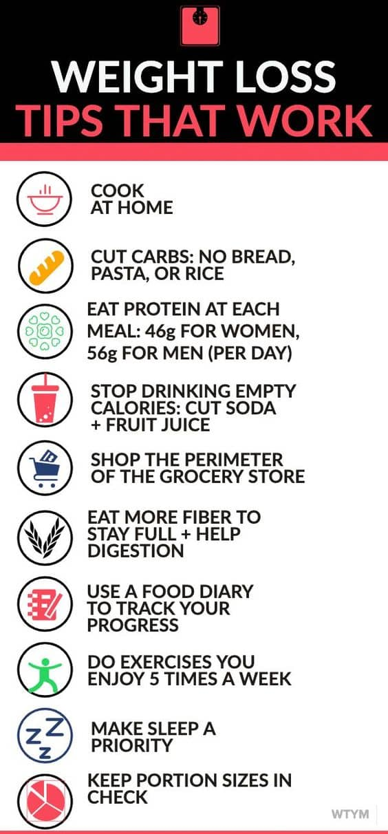 Tips For Weight Loss That Work