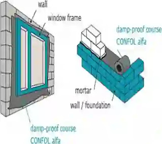 Dampness, Causes of Dampness, Effect of Dampness, Materials used for Damp Proofing, Methods of  Damp Proofing, Damp Proofing Construction,