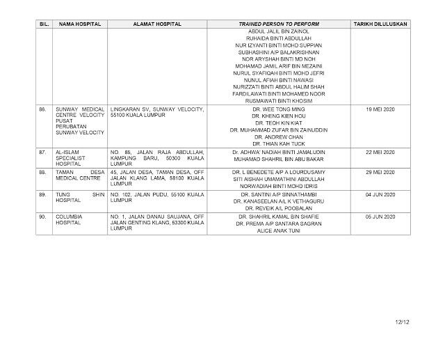 Senarai Hospital Swasta Buat Saringan COVID-19