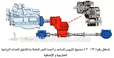 كتاب شرح نقل القدرة في المعدات الزراعية PDF