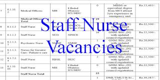 Staff Nurse Vacancies in DMHO Visakhapatnam 22500 Salary
