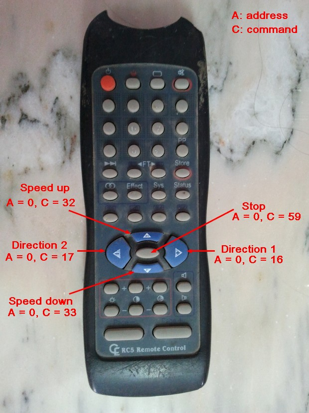 Philips TV RC5 IR remote control