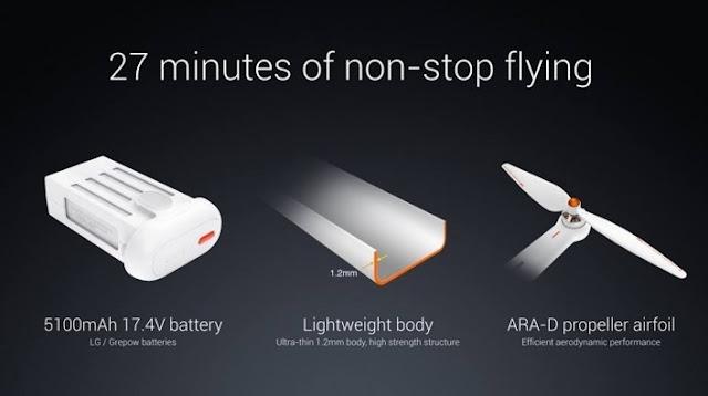 Harga Drone Xiaomi Mi Tahun Ini Lengkap Dengan Spesifikasi