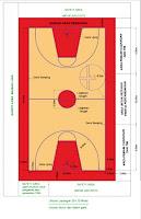 ukuran lapangan pertandingan basket