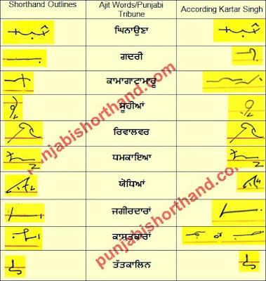 12-january-2021-ajit-tribune-shorthand-outlines
