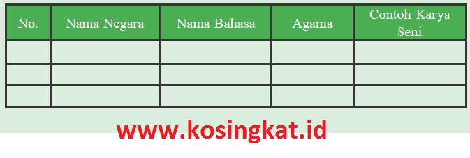 Kunci Jawaban Ips Kelas 9 Halaman 59 60 Aktivitas Kelompok Kosingkat