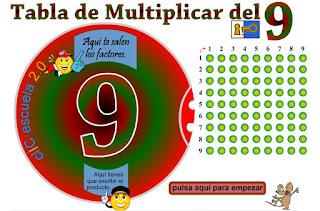 TABLA DEL 9 ESTÚDIALA