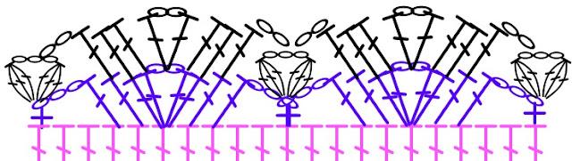 Patrón- Vestido de verano con puntada de fresas a crochet y ganchillo