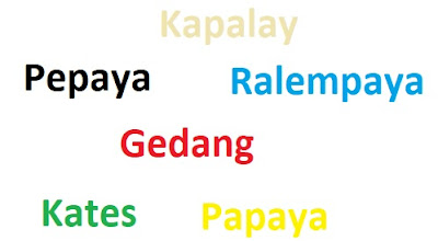 Keterkaitan Antara Bahasa dan Dialek