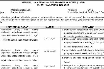Kisi Kisi USBN 2019 PAI dan Bahasa Arab
