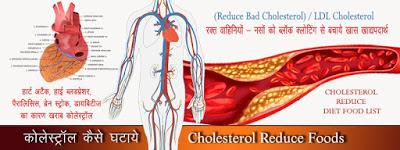 कोलेस्ट्राॅल नियंत्रक खाद्यपदार्थ Cholesterol Diet Food List in Hindi