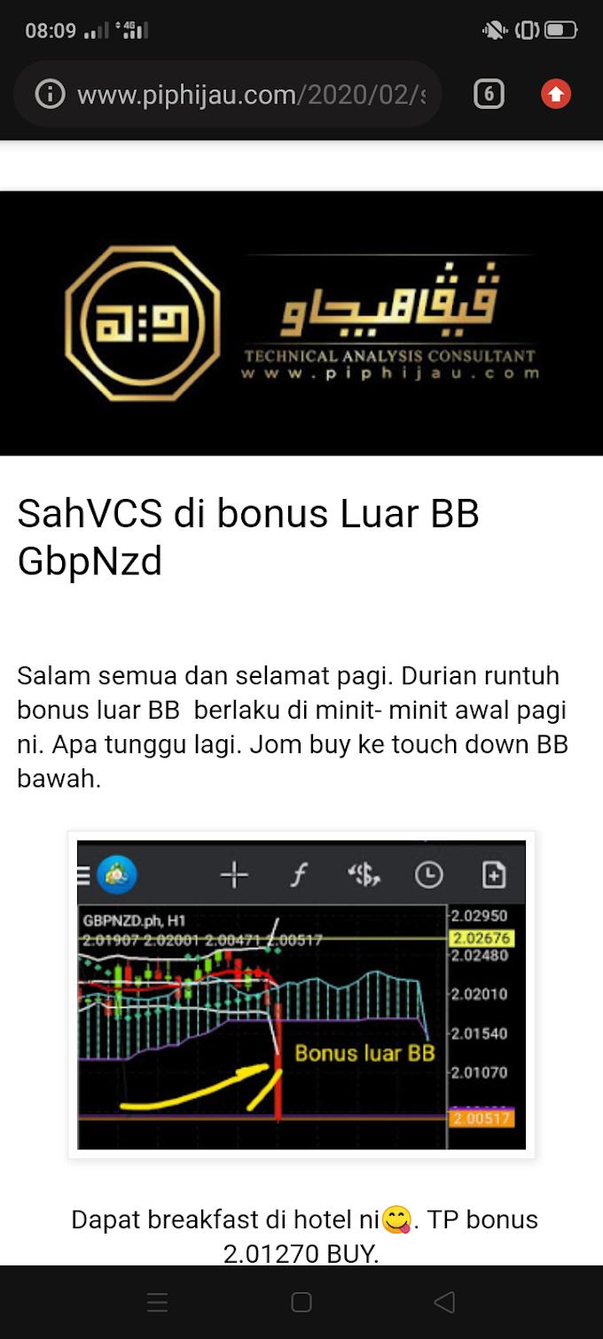 SahVCS di kejayaan TP bonus luar BB GbpNzd.