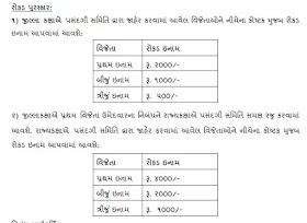 Gujarat Pollution Control Board QUIZ-ESSAY COMPETITION