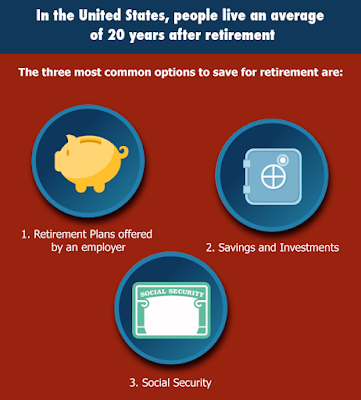 Infographic: Common Options to Save for Retirement - Source: https://www.usa.gov/retirement