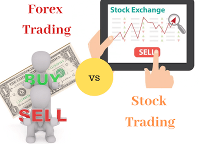 Difference between trading gold and forex