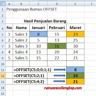 contoh data rumus OFFSET excel