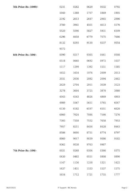Kerala Lottery Result Nirmal NR-223 dated 07.05.2021 Part-2