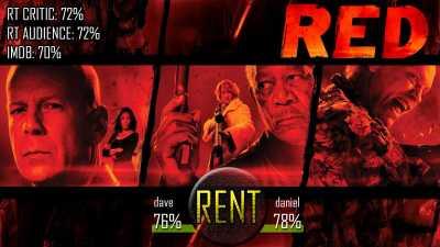 Red (2010) 300mb Movies Download in Hindi Dual Audio BRRip