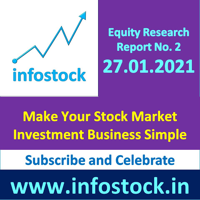 Fundamental Analysis of Indian Stock Market