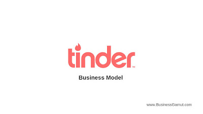 Business model of Tinder by Business gamut, www.businessgamut.com