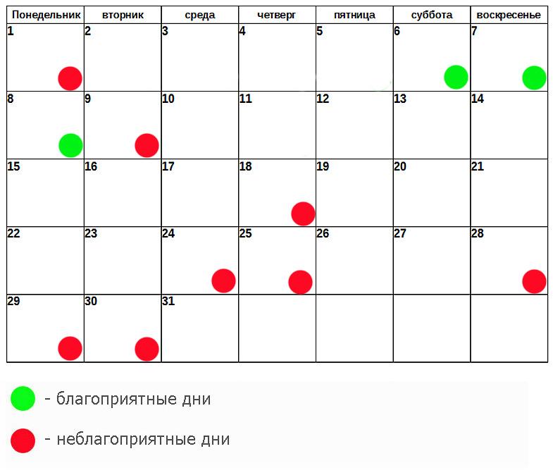 Лунный Календарь Похудения На Август 2017. Лунный календарь на август 2017 года