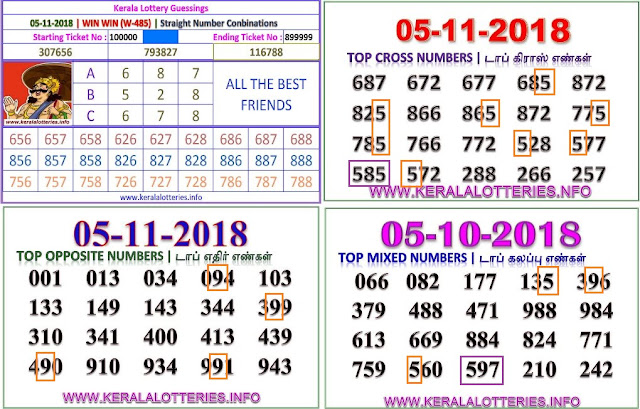 Win Win W-485 Kerala lottery abc guessing by keralalotteries.info