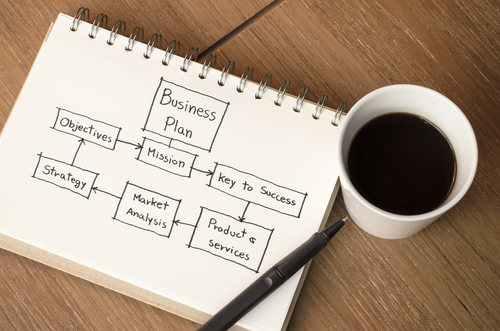 Your Business Plan Blueprint