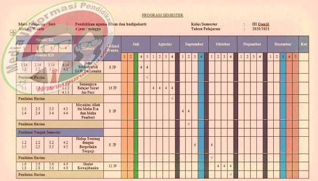 Download Promes PAI Kelas 3 SD K13 Revisi 2021