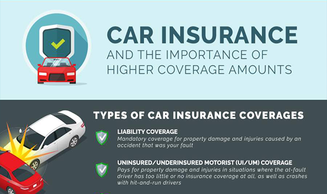 Car Insurance And the Important of Higher Coverage Amounts #infographic