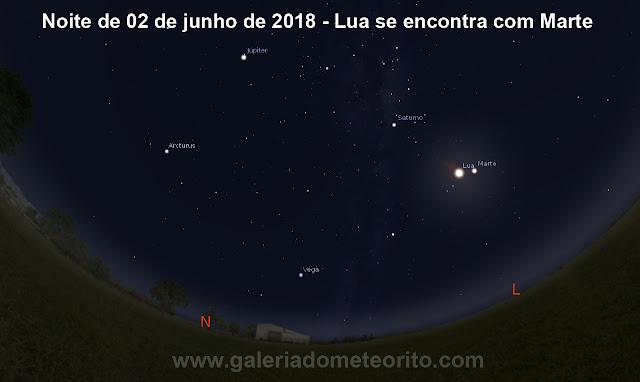 Noite de 02 de junho de 2018 - Lua se encontra com Marte