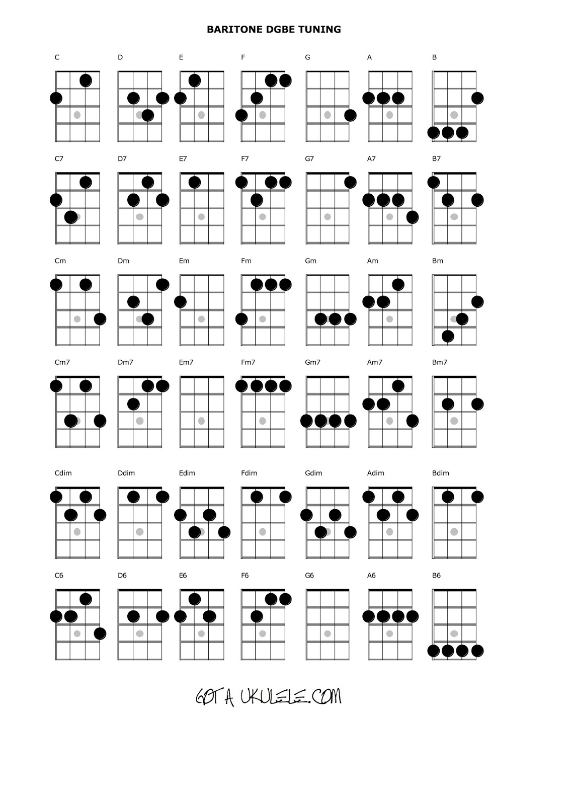 baritone uke chord chart. Black Bedroom Furniture Sets. Home Design Ideas
