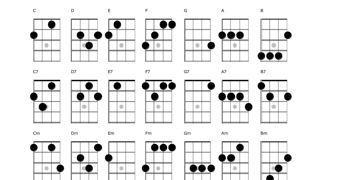 Ukulele Chord Chart My Girl The Temptations Guitar Chord Chart With