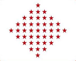 C program diamond star pattern