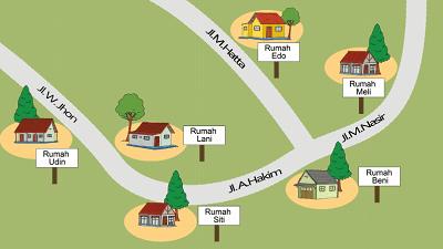 denah rumah Udin, Lani, Meli, Edo, Siti, dan Beni www.simplenews.me