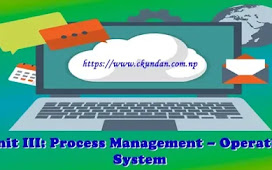 Unit III: Process Management – Operating System
