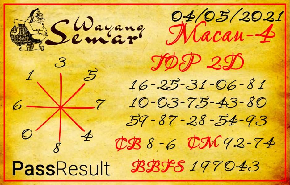 Mr.2D - Rumus Togel Toto Macau P4