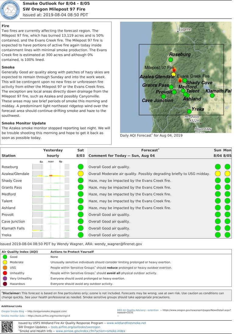 Oregon Smoke Information Outlook