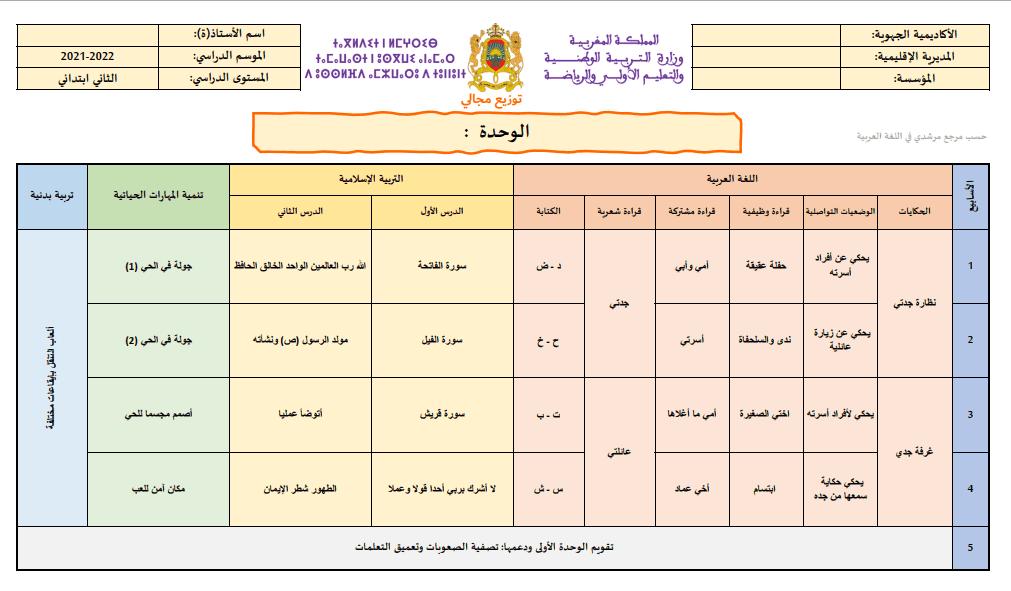 التوزيع المجالي مرشدي في اللغة العربية المستوى الثاني 2021 2022 وفق ترويسة وزارة التربية الوطنية و التعليم الأولي و الرياضة