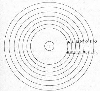 Teori Dasar Demin Plant Bagian 1