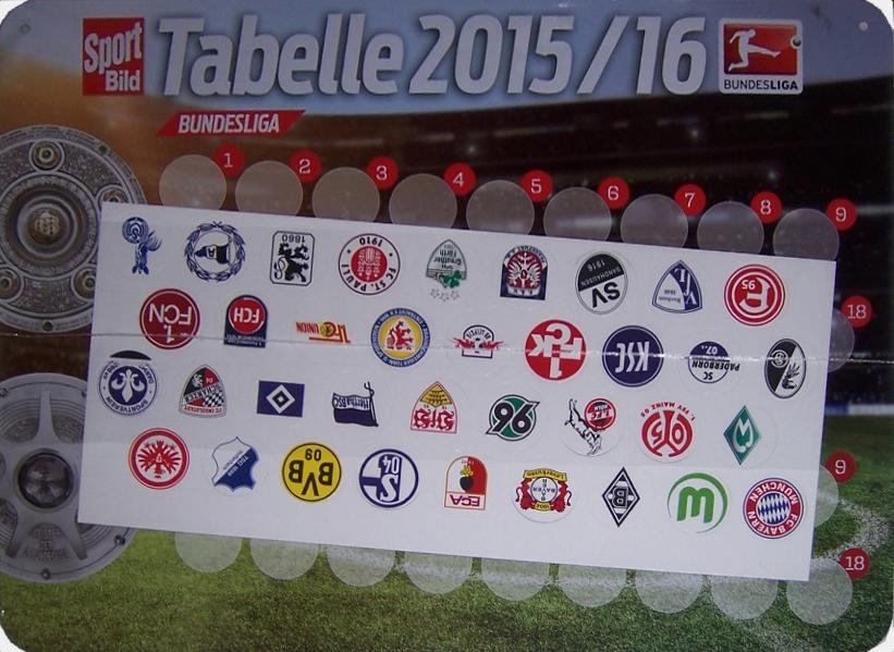 frankfurt bundesliga tabelle
